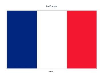 Flags of French-speaking Countries