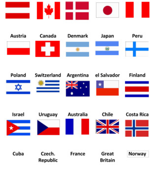 Flags of the Nations Bingo