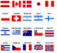 Flags of the Nations Crosswords