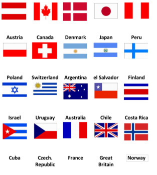 Flags of the Nations Dominoes