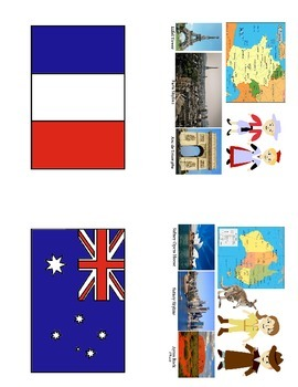 Flags of the World GAME (Part 1)