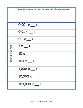 """Flap Books """"Present"""" Powers of Ten (Multiply & Divide by 10, CCSS Grade 5)"""