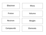 Flash Cards:  Atoms and Matter