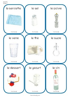 Flash Cards Au restaurant At the restaurant French English