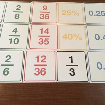 Flash Cards | Fractions, Decimals and Percentages