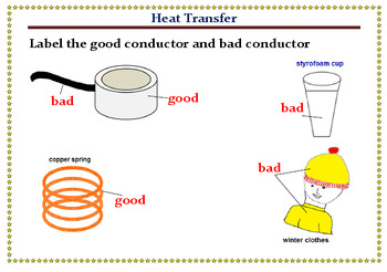 Flash Cards -Heat Transfer –Conduction, Convection & Radiation