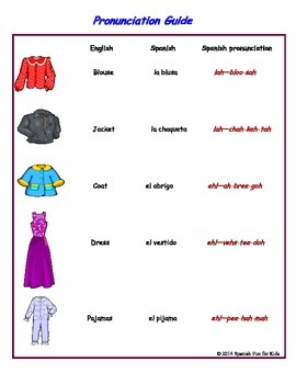 Flash Cards- Las prendas de vestir (articles of clothing)