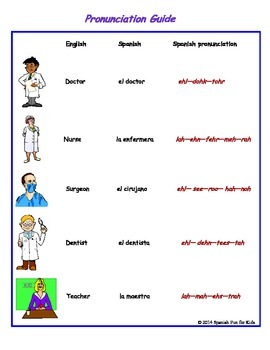 Flash Cards - Las profesiones (professions)