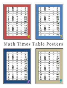 Flash Cards: Math Times Tables 2 to 12