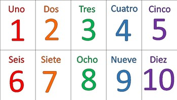 Flash Cards Numeros 1-10 en Español- En Color