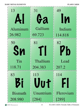 Flash Cards: Periodic Table of Elements