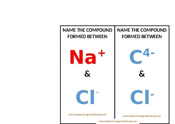 Flash Cards for Chemical Nomenclature