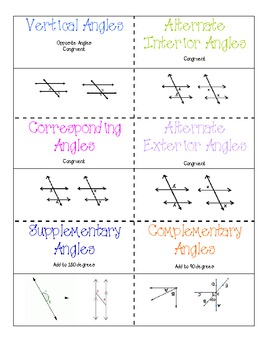 Flash Cards for Special Angle Relationships (CCSS 7.G.2 and 8.G.5)