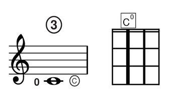 Flash Cards for notes of the Ukulele - First Position