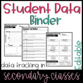 Editable Student Data Tracking Sheets   Secondary Student