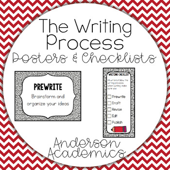 Writing Process Classroom Posters & Checklists