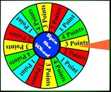 Flash Point Wheel