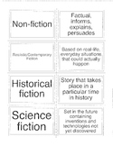 Flash cards for Figurative Language, Irony and Genre