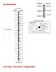 Earth Science Flashcard Diagrams and Pictures