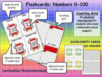 FLASHCARDS: Numbers 0 to 100 - Double Sided with Counting Grid