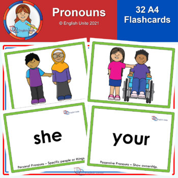 Flashcards – A4 Pronouns