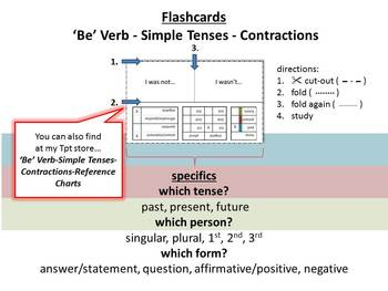 ESL: 'Be' Verb - Simple Tenses - Contractions - Flashcards