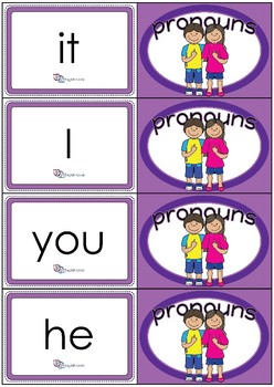 Flashcards - Common Pronouns