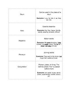 Flashcards English Grammar and Prts of Speech