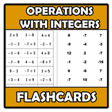Flashcards - Operation with integers - Operaciones con enteros