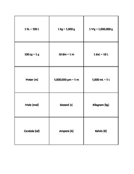 Flashcards-SI units and Metric Prefixes