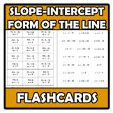 Flashcards - Slope-Intercept form of the line - Ecuación d