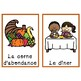 Flashcards de l'Action de Grâce (French Thanksgiving Flashcards)