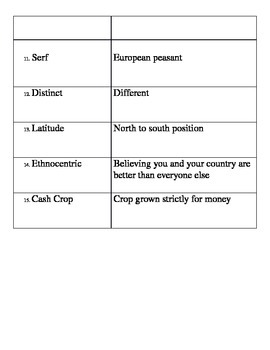 Flashcards for Age of Exploration, Triangular Trade, Econm
