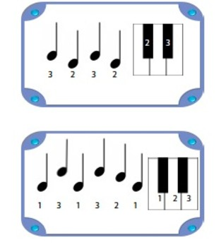 Flashcards for Pre-Reading Piano Students
