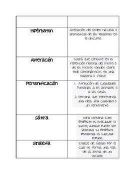Flashcards for Spanish AP Literature