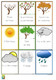 Flashcards weather and seasons in French - La météo.