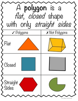 flat solid shapes anchor charts coloring pages polygons 2d and 3d shapes