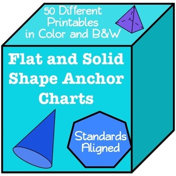 Flat & Solid Shapes Anchor Charts & Coloring Pages- Polygo