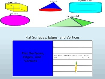 Solid Shapes: Flat Surfaces,Edges, and Vertices Interactive Lesson