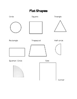 Flat and Solid Reference Sheet With Visuals