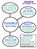 Flexiable Seating FREEBIE