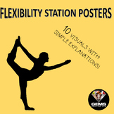 PE Posters Flexibility Stations!