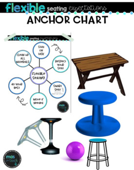 Flexible Seating Anchor Chart Expectations *Graphic Organizer*