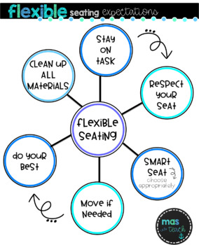 Flexible Seating Anchor Chart Expectations Graphic Organizer