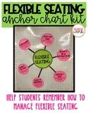 Flexible Seating Anchor Chart Kit