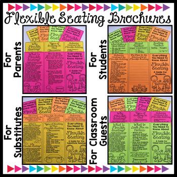 Flexible Seating Brochures EDITABLE