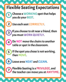 Flexible Seating Expectations Poster