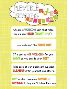 Flexible Seating Rules Classroom Poster (Lemonade)