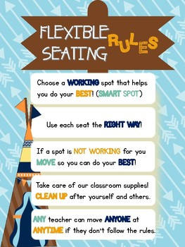 Flexible Seating Rules Classroom Poster TeePee