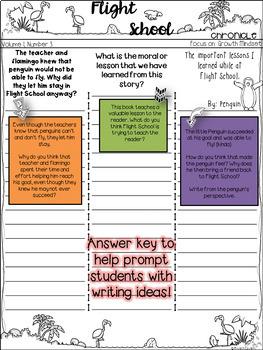 Flight School - Growth Mindset - Creative Writing Activities